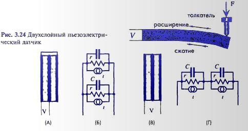 Схема твердотопливный котел для отопления частного дома
